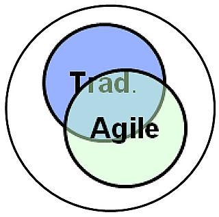 Agile Trad 2