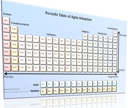 Agile Periodic Table Small
