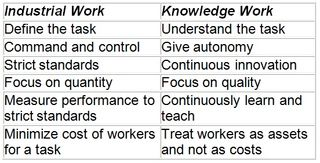 Knowledge Worker 1