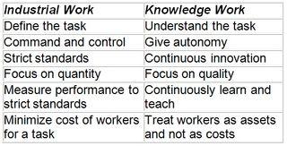 Knowledge Worker 1