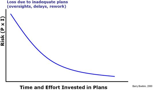 Planning Balance 1