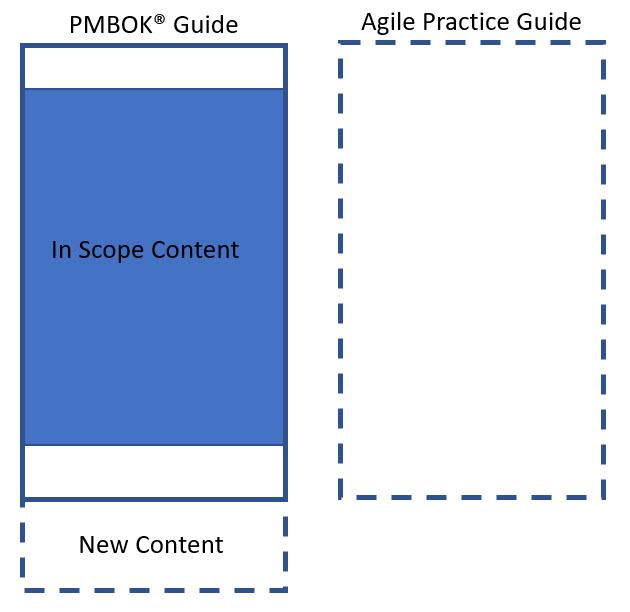 PMBOK Guide Scope