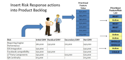 Risk Action in Backlog