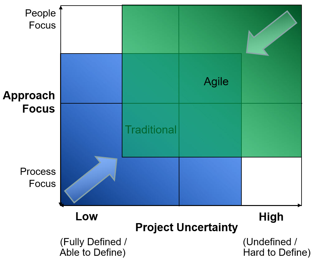 Surprising Leadinganswers Leadership And Agile Project Management Blog Wiring Cloud Oideiuggs Outletorg