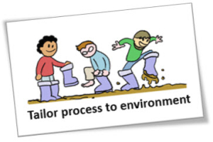 Tailor process to environment