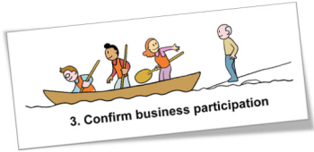 Confirm business participation
