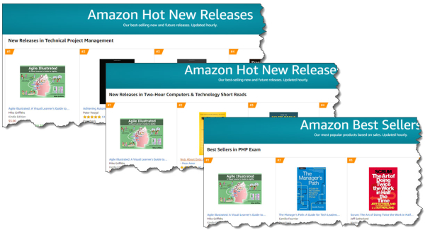 Amazon sales stats