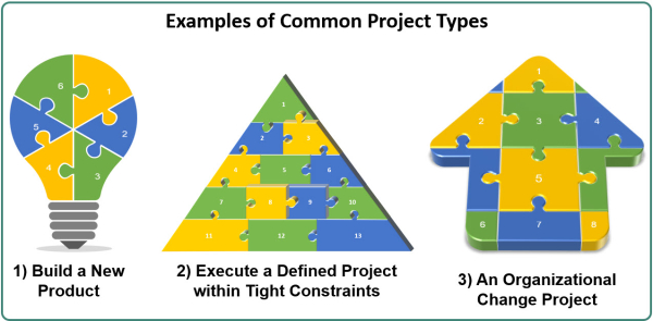 Visual Problem Solving for Project Managers Mike Griffiths 1