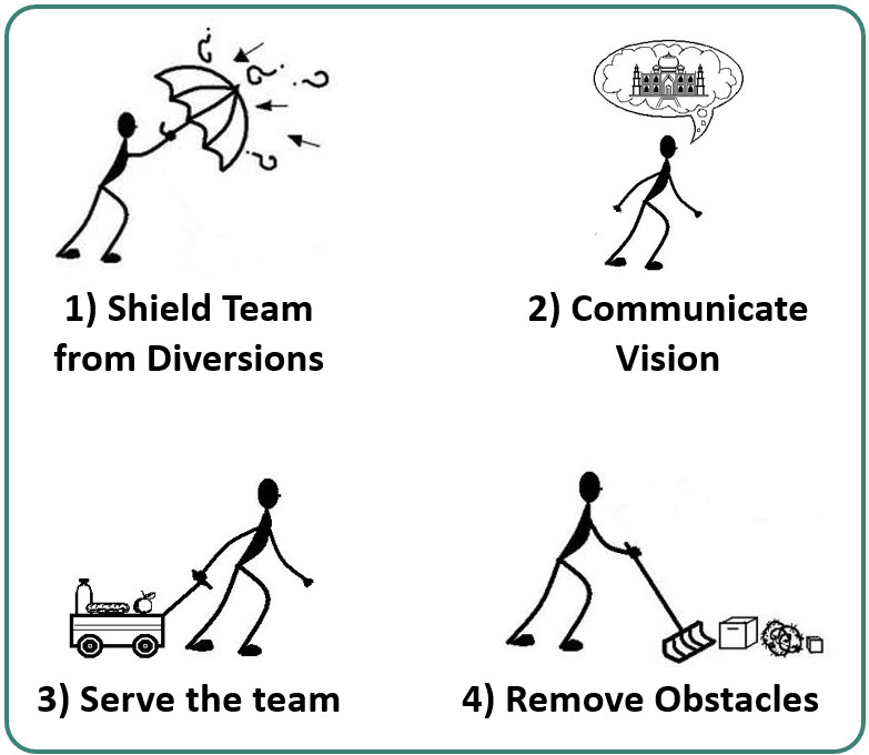 Visual Problem Solving for Project Managers Mike Griffiths 5