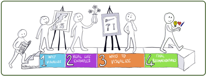 Visual Problem Solving for Project Managers Mike Griffiths 3