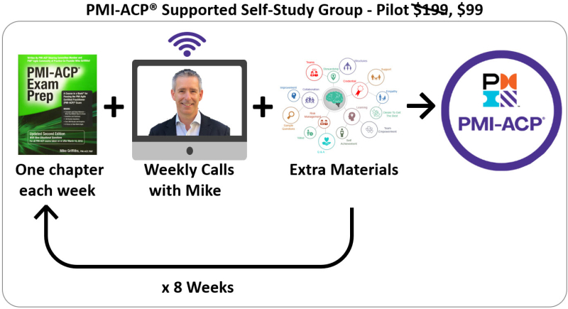 PMI-ACP Mike Griffiths