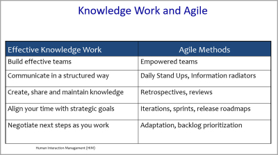 Knowldge Work and Agile