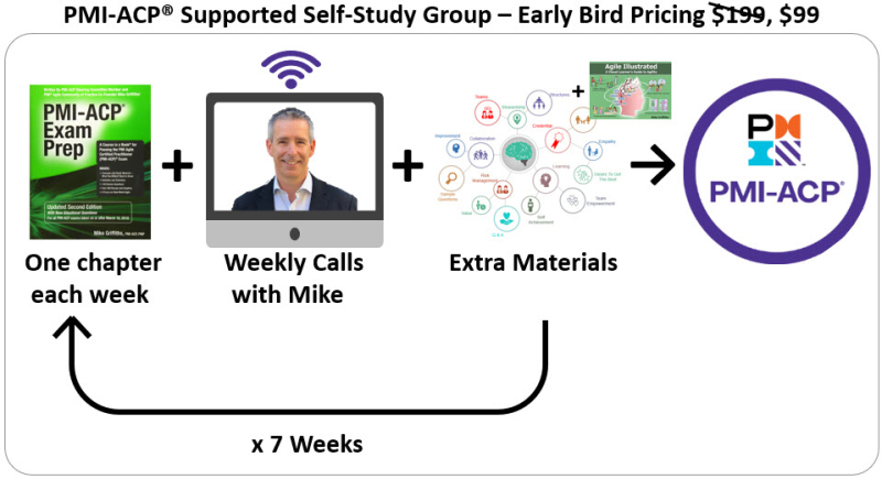PMI-ACP Supported Self-Study Group with Mike Griffiths