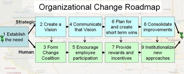change_roadmap.