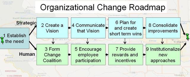 Change_roadmap