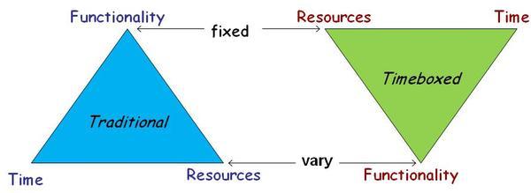 Flip_triangle