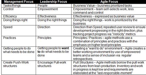 Agile_process