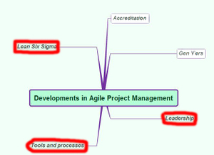 Agile_project_management_2