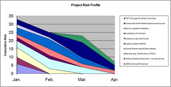Risk_profile_graph_2