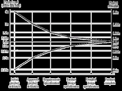 Estimate_convergence_2jpg_2