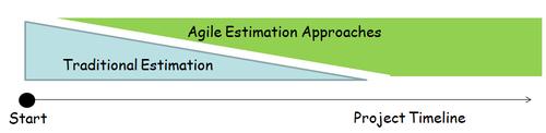 Estimation_approach_slider