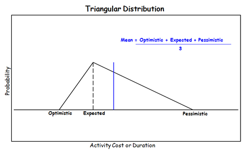 Triangular_distribution_2