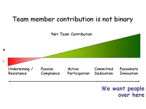 2_productivity_not_binary