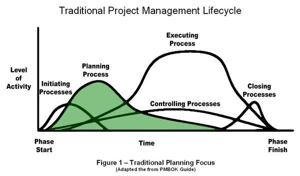 Planning_fig_1_4