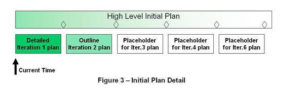 Planning_fig_3_2