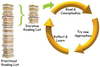 Prioritized_reading_list_1