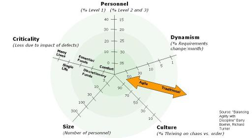 Radar_diagram