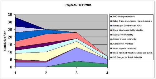 Risk_profile_graph