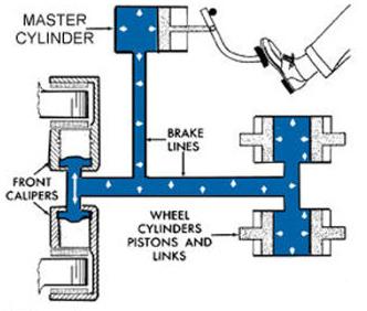 Brake_schematic_2